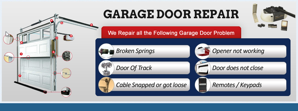 Dr Garage Door | CALL (281) 990 3833 | Garage Door Repair Houston