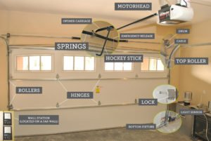 Goodrich TX Garage Door Service